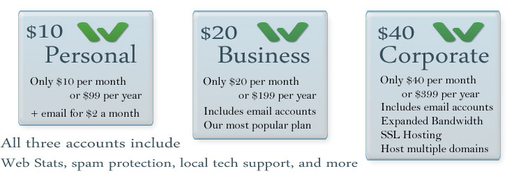 Web hosting packages for small business